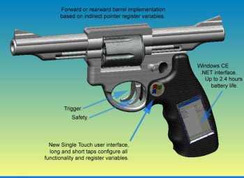The Microsoft handgun
